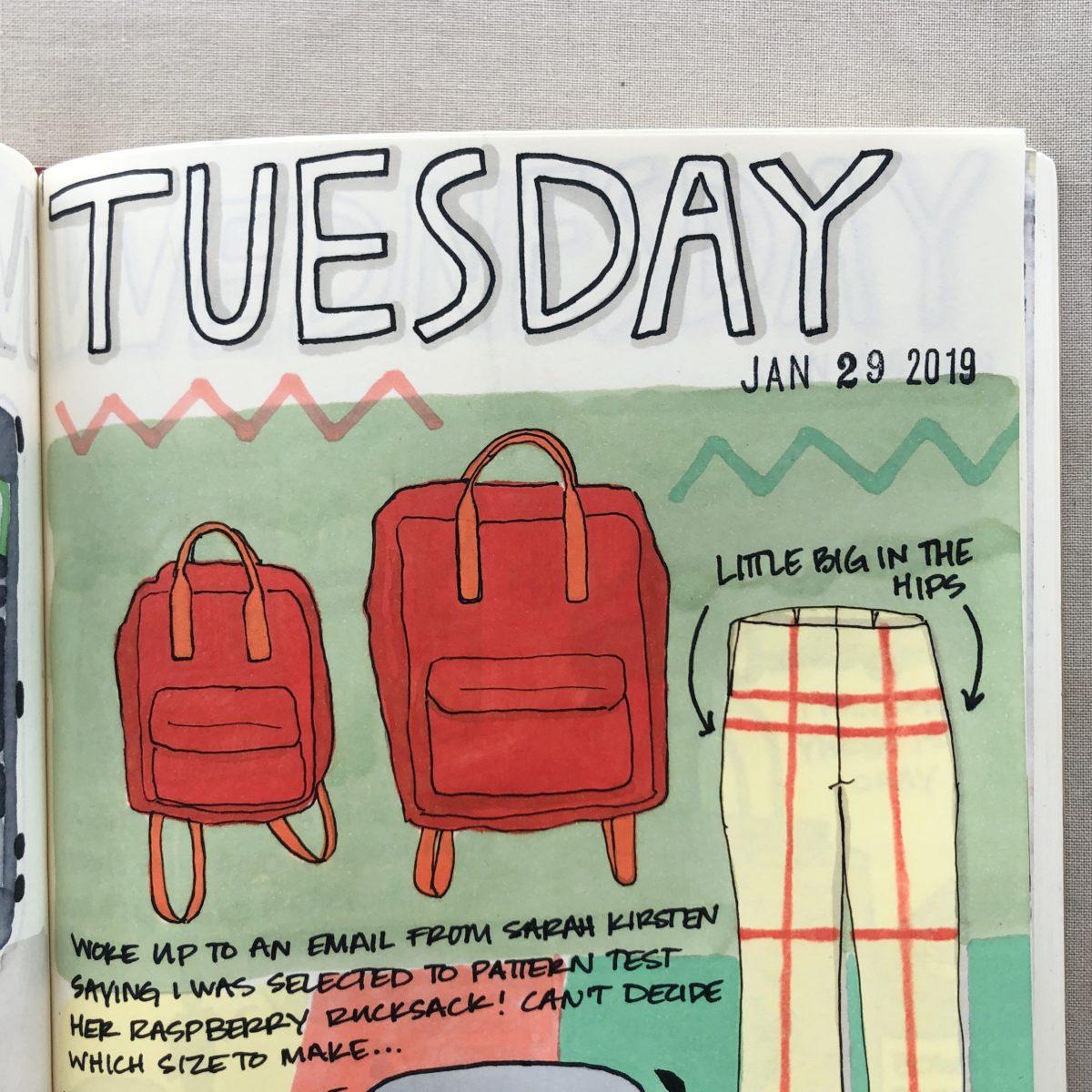 Kanken Big Backpack Size | Sante Blog